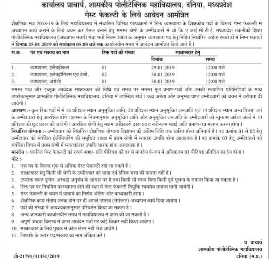 Govt Polytechnic College - Guest Faculty Vacancy